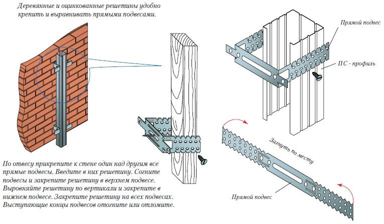 Как сделать обрешетку под сайдинг на потолок